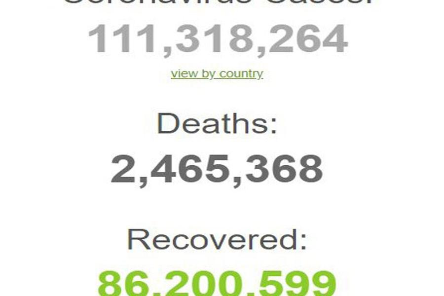 تحلیل میزان گستردگی شیوع ویروس کرونا در ۱۵ کشور دارای بالاترین تعداد مبتلایان