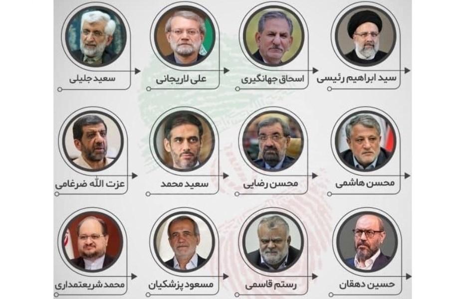 کدام چهره ها به مناظره های انتخاباتی می رسند؟