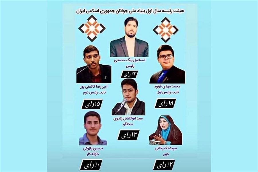 نتایج آرای هیئت رئیسه سال اول بنیاد ملی جوانان جمهوری اسلامی ایران مشخص شد