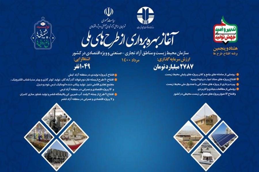 تصویر بهرهبرداری از 33 طرح اقتصادی و زیربنایی در مناطق آزاد آغاز شد