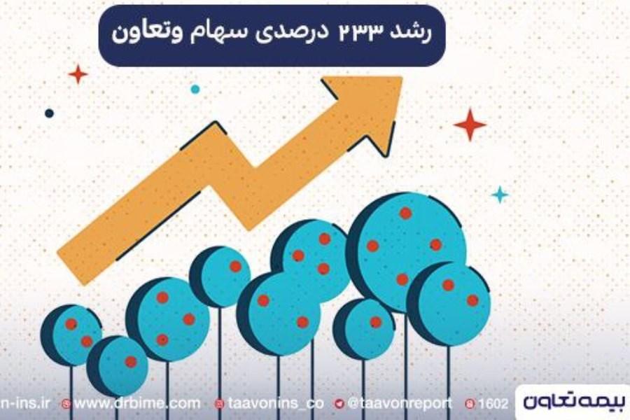 رشد 233 درصدی «وتعاون»