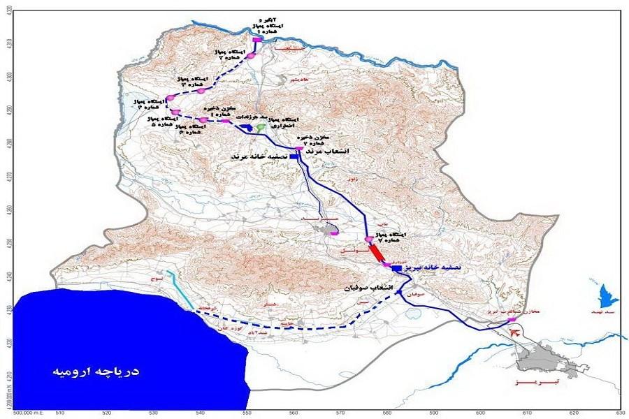 تحریم، دلیل عدم انتقال آب ارس به تبریز