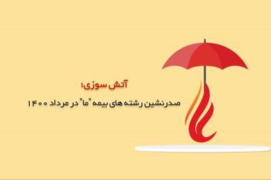 """آتش سوزی؛ صدرنشین رشته های بیمه """"ما"""" در مرداد 1400"""